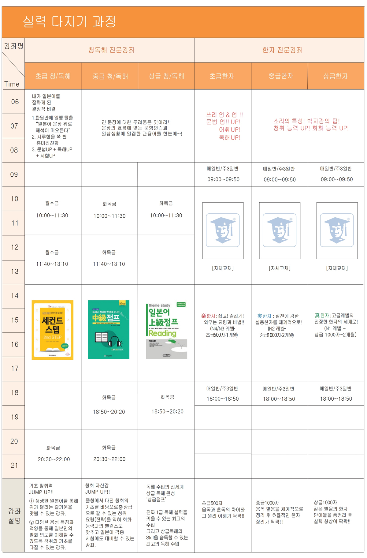 (영통일본어) 6 실력다지기과정.pdf_page_1.jpg